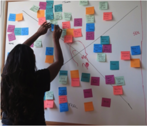 Shahidah Abdul Rashid adding to the empathy map for the Civil Labs youth co-designers.
